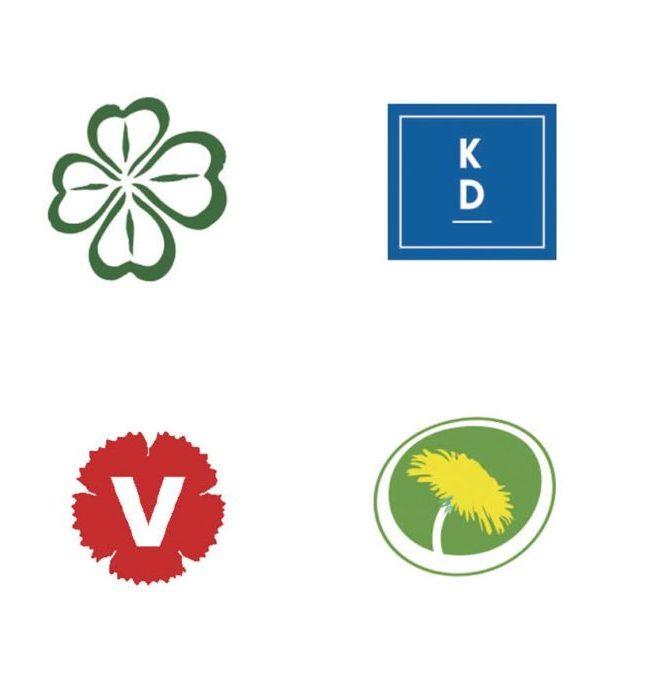 Vilket parti skulle du rösta på om det vore val idag?